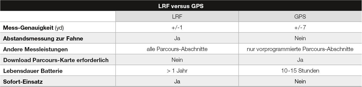 NIKON_LRF_vs_GPS